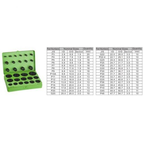 Кольца уплотнительные резиновые маслобензостойкие, 382пр. (метрические)